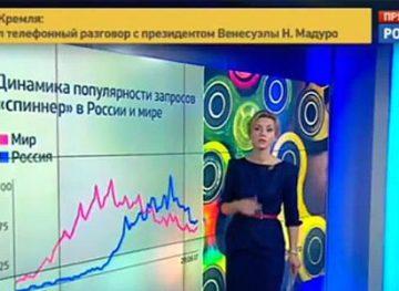 STOP FALS! Игрушки из США и Европы – «страшилки» в российских СМИ